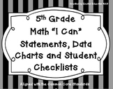 5th Grade Math I Can Statement Posters
