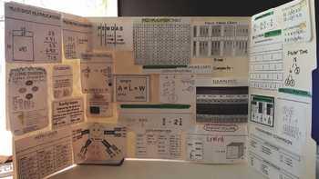 5th Grade Math Resources & Student Work Space Folder