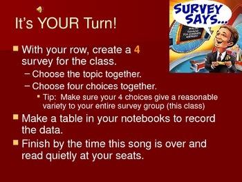 5th Grade Math Instructional PowerPoint - Graphs