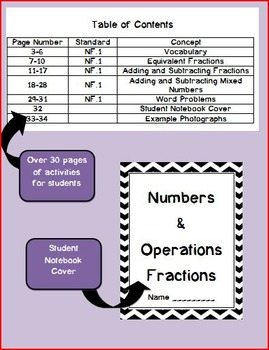 5th Grade Math Interactive Notebook: Common Core NF.1 Standard