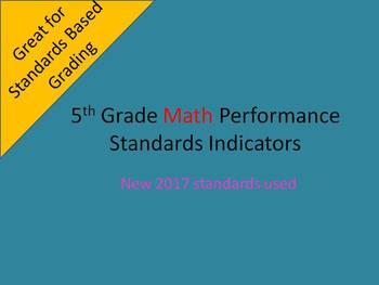 5th Grade Math Performance Indicators