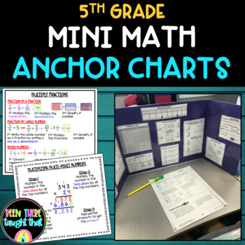 5th Grade Math Personal Mini Anchor Charts