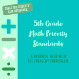 5th Grade Math Priority Standards- EngageNY Aligned