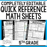 5th Grade Math Quick Reference Sheets