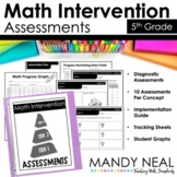 5th Grade Math RTI Standards Based Progress Monitoring