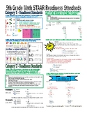 5th Grade Math Readiness Standard Review Sheet