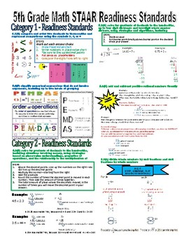 5th Grade Math Readiness Standard Review Sheet