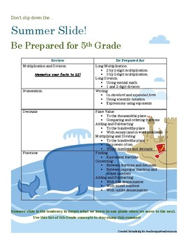 5th Grade Math Readiness Summer Study Guide