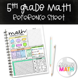 5th Grade Math Reference Sheet or Classroom Poster