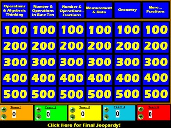 5th Grade Math Review Jeopardy Flipchart Game (Common Core Standards)