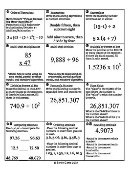 5th Grade Math Review Packet (End of Year Test Prep)
