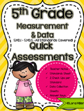 5th Grade Math Review: Quick Assessments – Measurement & D