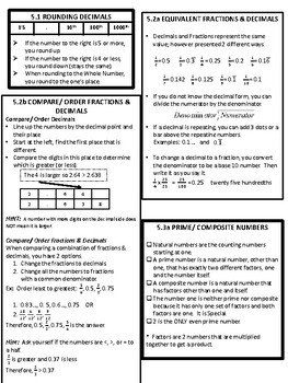 5th Grade Math Review for Virginia SOL