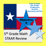 5th Grade Math STAAR Review - Objective 9 {Data Analysis}