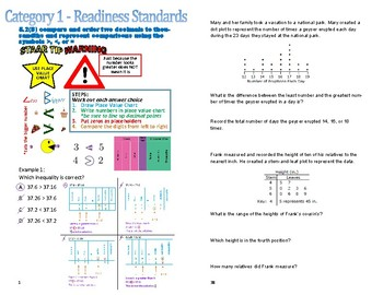 5th Grade Math STAAR Readiness Review