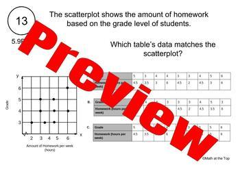 5th Grade Math STAAR Reporting Category 1 and 4 Task/Scoot Cards