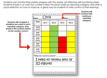 5th Grade Math TEKS Daily Math Review {12 Weeks!}