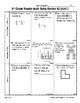 5th Grade Math Skills Reviews - 36 weeks - Growing Bundle