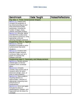 5th Grade Math Standards Checklist NGSSS