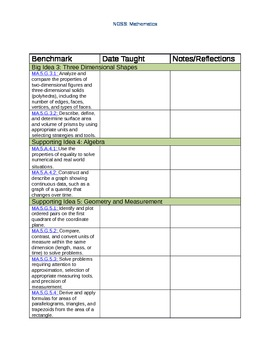5th Grade Math Standards Checklist NGSSS