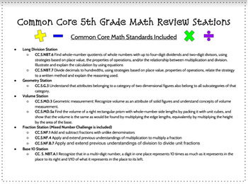 5th Grade Math Stations Bundle