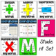 5th Grade Math Student Anchor Charts