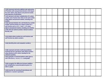 5th Grade Math TEKS Checklist/Tracker (NEW MATH TEKS)