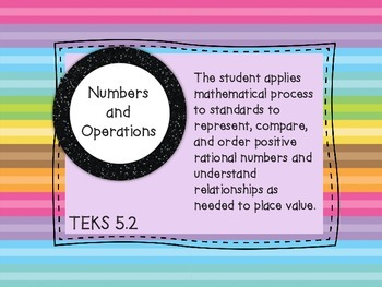 "5th Grade Math TEKS Objectives ""I Can"" Statements, Rainbow Stripe"
