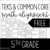 5th Grade Math TEKS to Common Core Alignment