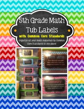 5th Grade Math Tub Labels (with Common Core Standards) - Chevron & Chalkboard!