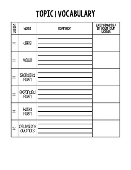 5th Grade Math Vocabulary Book for EnVision Math
