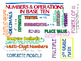 5th Grade Math Vocabulary - Word Cloud Posters