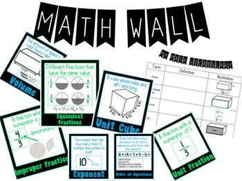 5th Grade Math Vocabulary Word Wall