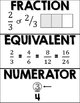 5th Grade Math Word Wall Focus Cards