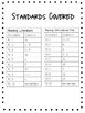 5th Grade Math and Reading Assessments - ALL CCSS Standard