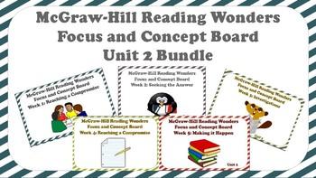 5th Grade McGraw Hill Reading Wonders BUNDLE UNIT 2 Concept Focus Wall