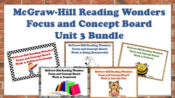 5th Grade McGraw Hill Reading Wonders BUNDLE UNIT 3 Concept Focus Wall