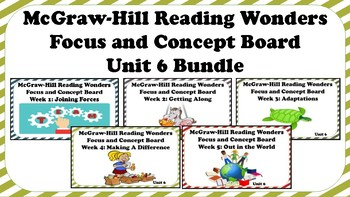 5th Grade McGraw Hill Reading Wonders BUNDLE UNIT 6 Concept Focus Wall