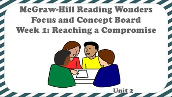 5th Grade McGraw Hill Reading Wonders Concept Focus Wall Unit 2 Week 1