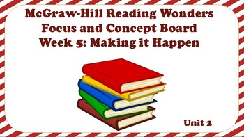 5th Grade McGraw Hill Reading Wonders Concept Focus Wall Unit 2 Week 5