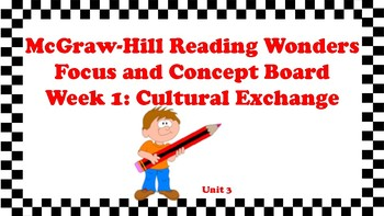 5th Grade McGraw Hill Reading Wonders Concept Focus Wall Unit 3 Week 1