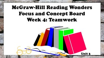 5th Grade McGraw Hill Reading Wonders Concept Focus Wall Unit 3 Week 4