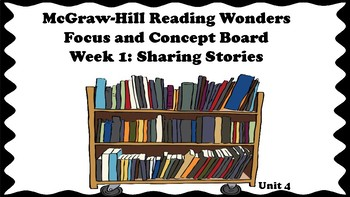 5th Grade McGraw Hill Reading Wonders Concept Focus Wall Unit 4 Week 1
