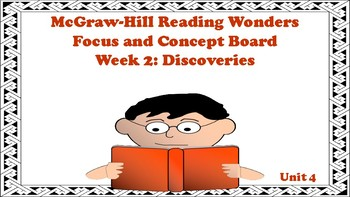 5th Grade McGraw Hill Reading Wonders Concept Focus Wall Unit 4 Week 2