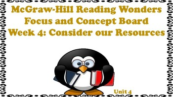 5th Grade McGraw Hill Reading Wonders Concept Focus Wall Unit 4 Week 4