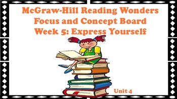 5th Grade McGraw Hill Reading Wonders Concept Focus Wall Unit 4 Week 5