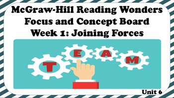 5th Grade McGraw Hill Reading Wonders Concept Focus Wall Unit 6 Week 1