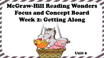 5th Grade McGraw Hill Reading Wonders Concept Focus Wall Unit 6 Week 2