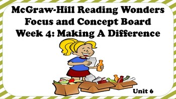 5th Grade McGraw Hill Reading Wonders Concept Focus Wall Unit 6 Week 4