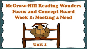 5th Grade McGraw-Hill Reading Wonders Concept Focus Wall Unit1 Week 1